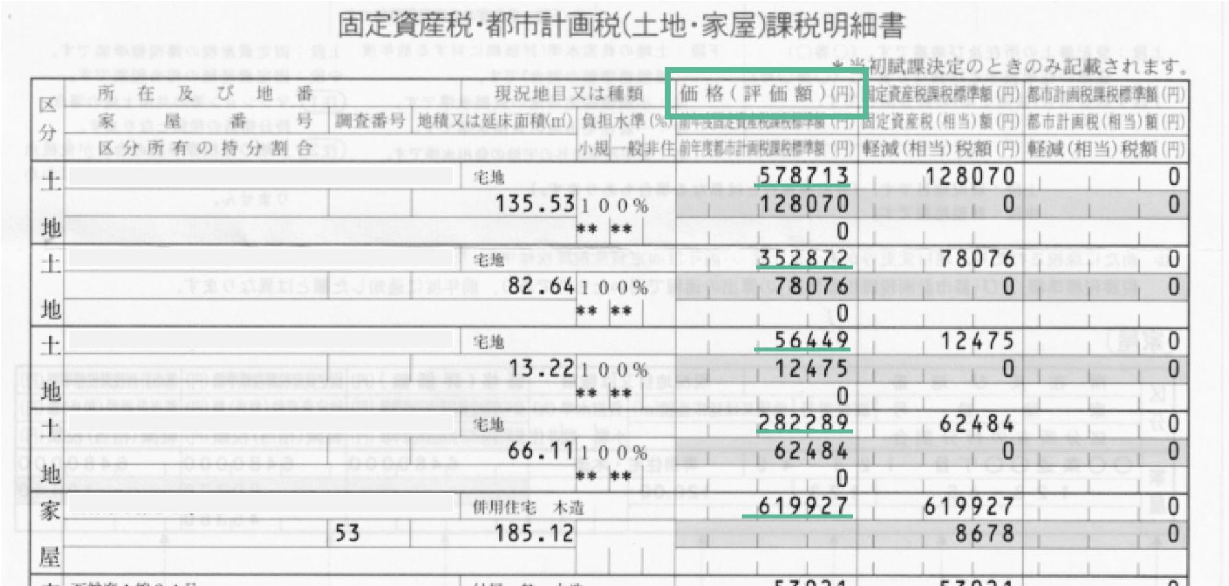 固定資産税課税明細書・サンプル